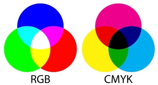 rgb-vs-cmyk